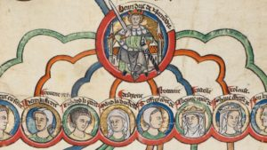 medieval family tree